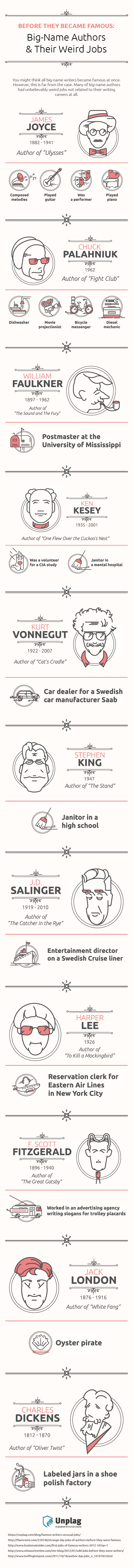 infographic unusual jobs of famous writers electric literature