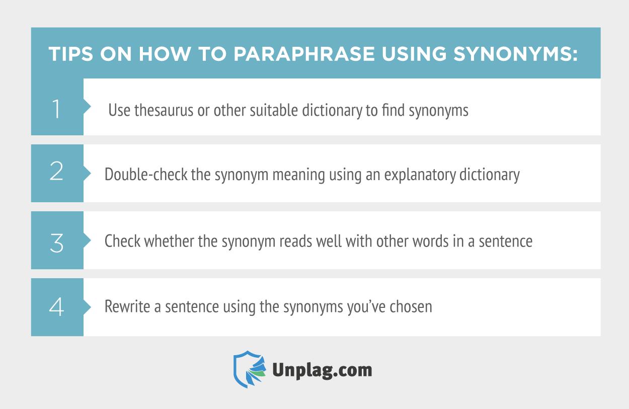 Academic writing paraphrasing exercises sentence