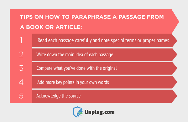 how to write a paraphrase
