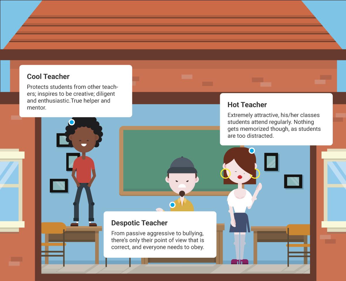 types of teachers_02