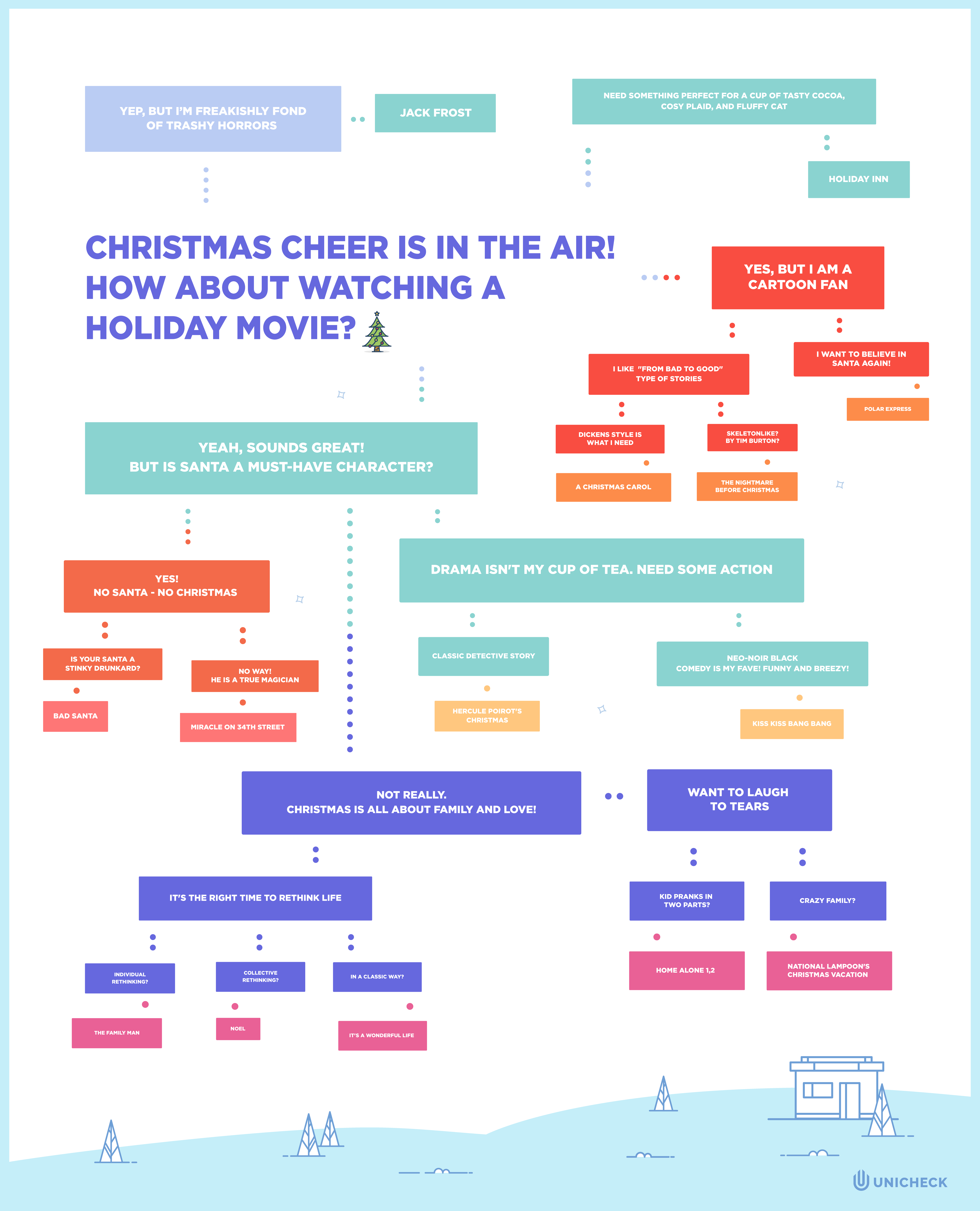 classic xmas movies by Unicheck