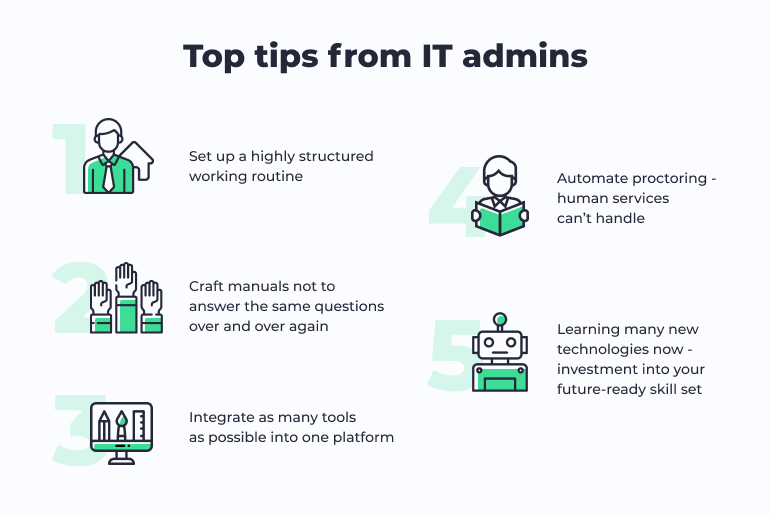tips from lms admins on remote learning